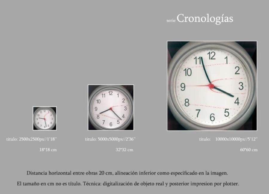 coronologies Serie